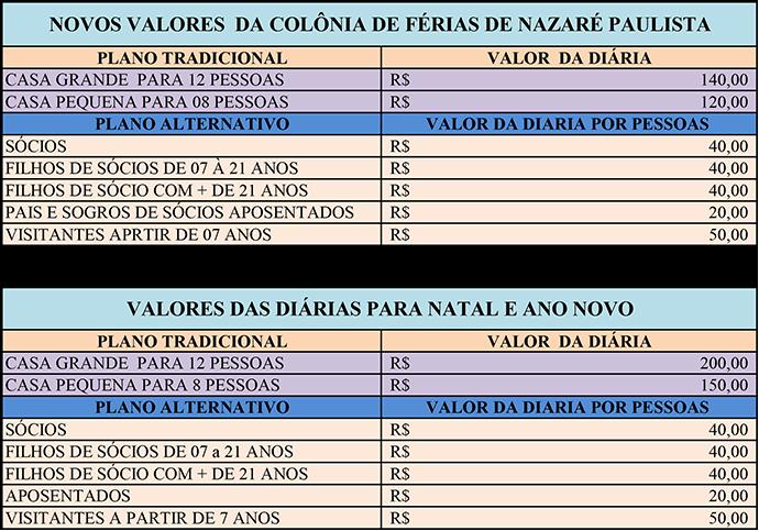 planilha_novos_precos_colonia_sintaema_690_zyon